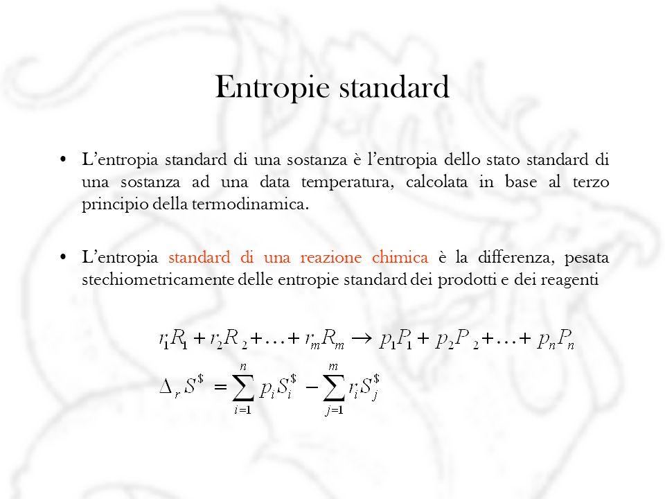 Entropie standard