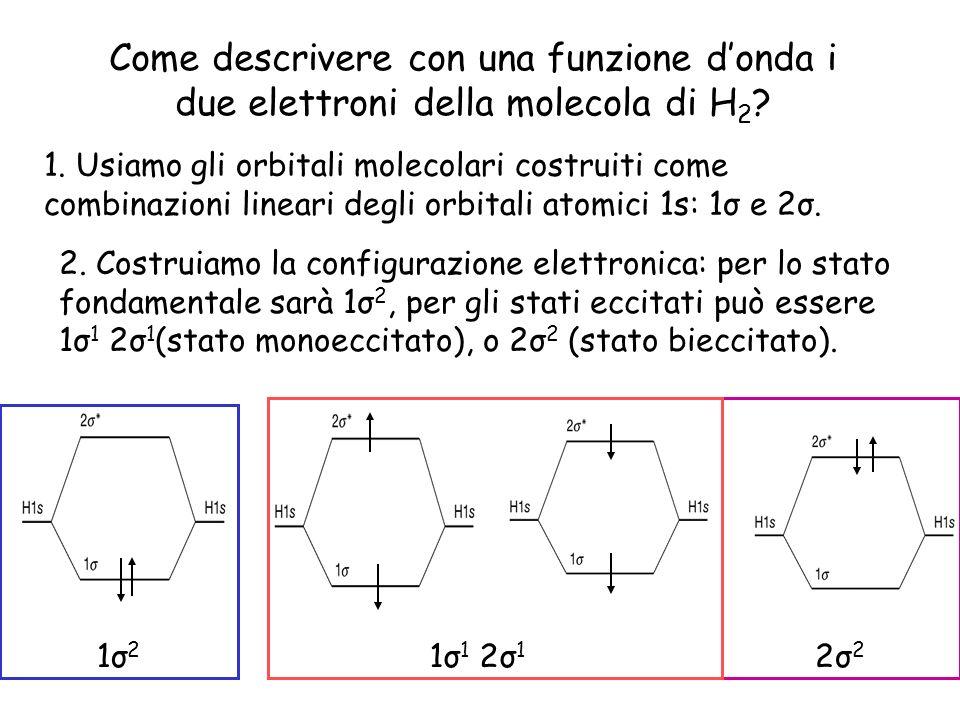 Come descrivere con una funzione d'onda i due elettroni della molecola di H2