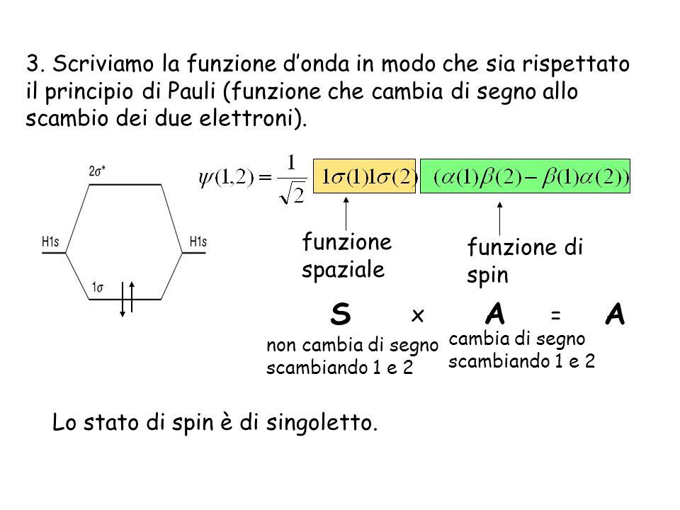 3. Scriviamo la funzione d'onda in modo che sia rispettato il principio di Pauli (funzione che cambia di segno allo scambio dei due elettroni).