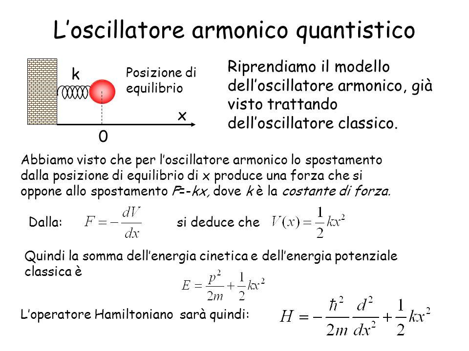 L'oscillatore armonico quantistico