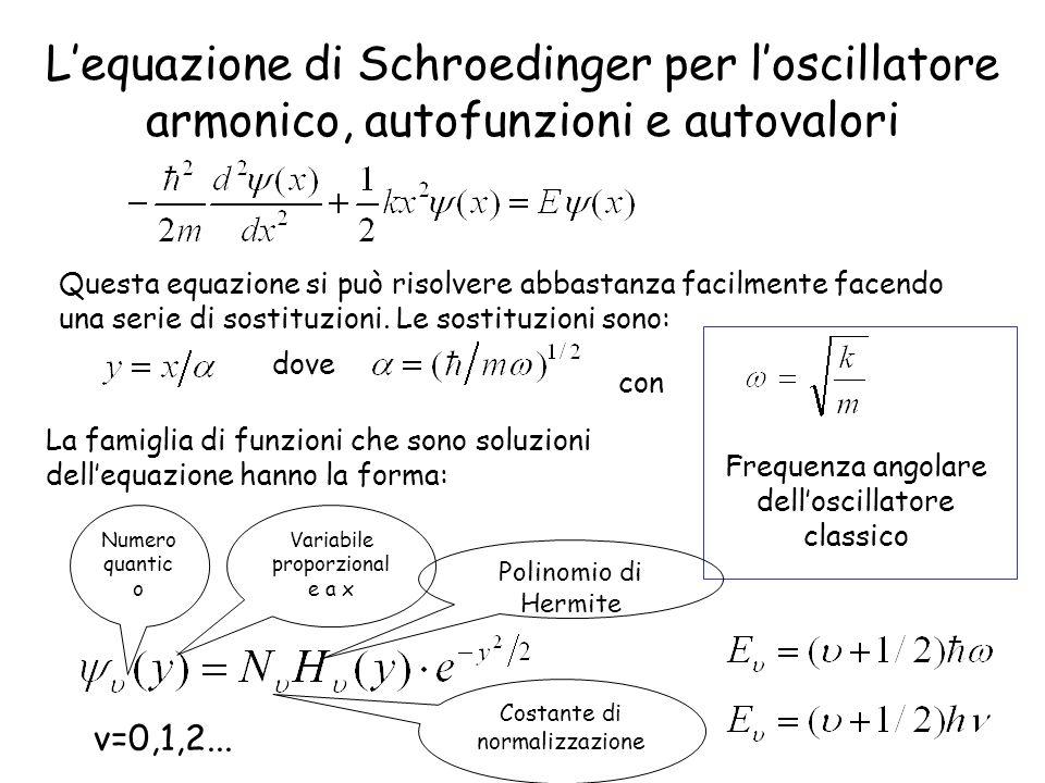 L'equazione di Schroedinger per l'oscillatore armonico, autofunzioni e autovalori