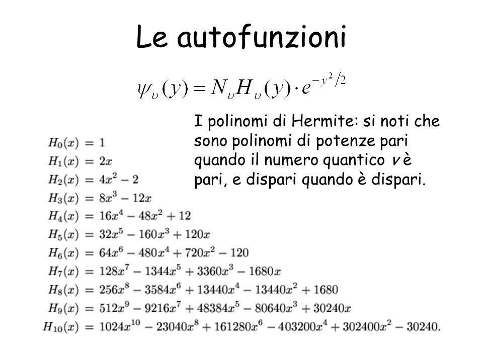 Le autofunzioni I polinomi di Hermite: si noti che sono polinomi di potenze pari quando il numero quantico v è pari, e dispari quando è dispari.