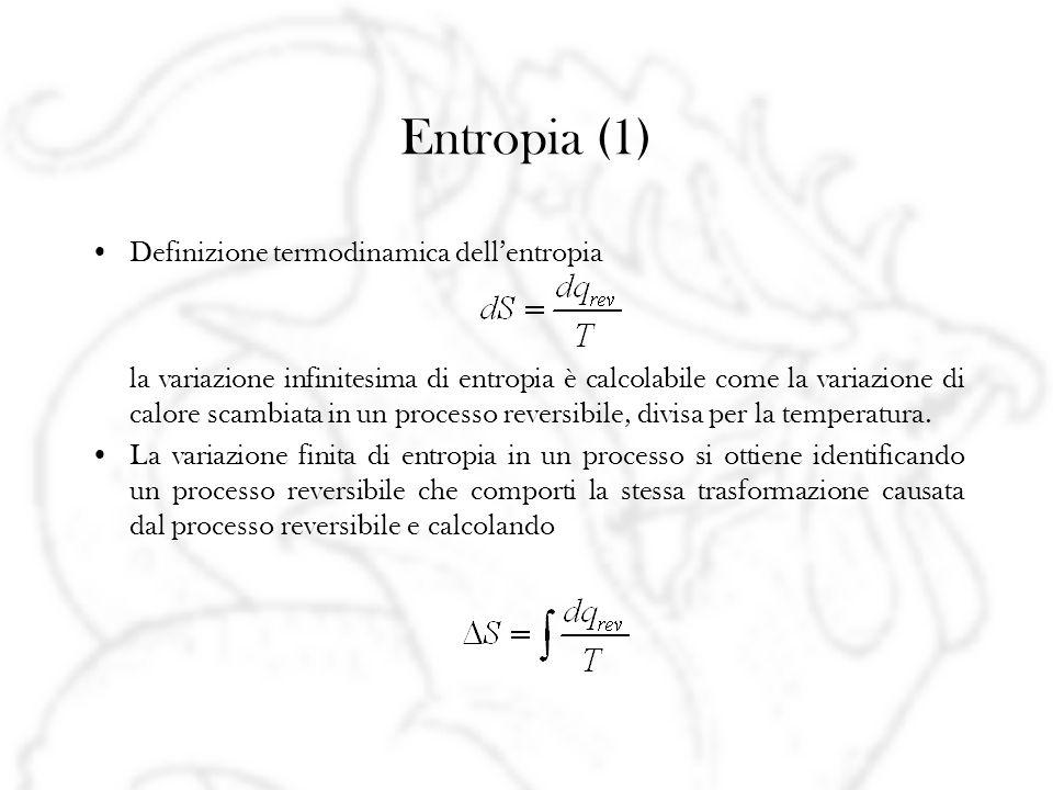 Entropia (1) Definizione termodinamica dell'entropia