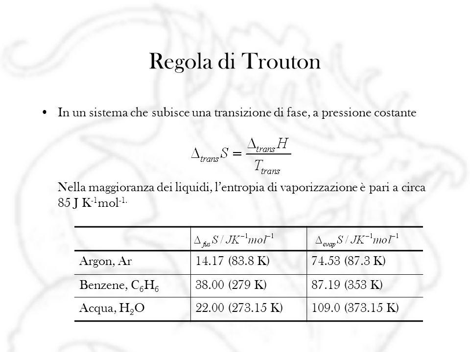 Regola di Trouton In un sistema che subisce una transizione di fase, a pressione costante.