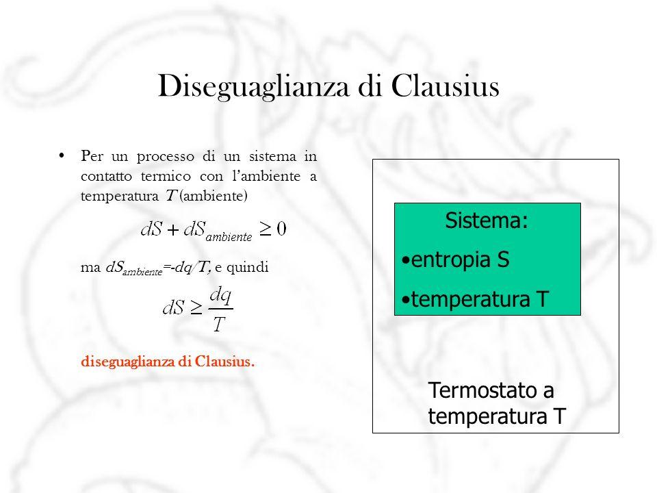 Diseguaglianza di Clausius