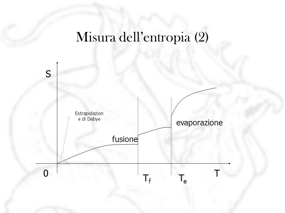 Misura dell'entropia (2)