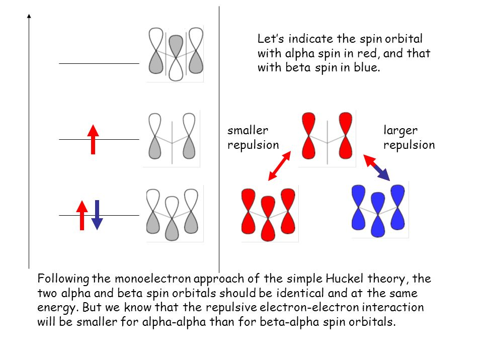 Let's indicate the spin orbital with alpha spin in red, and that with beta spin in blue.