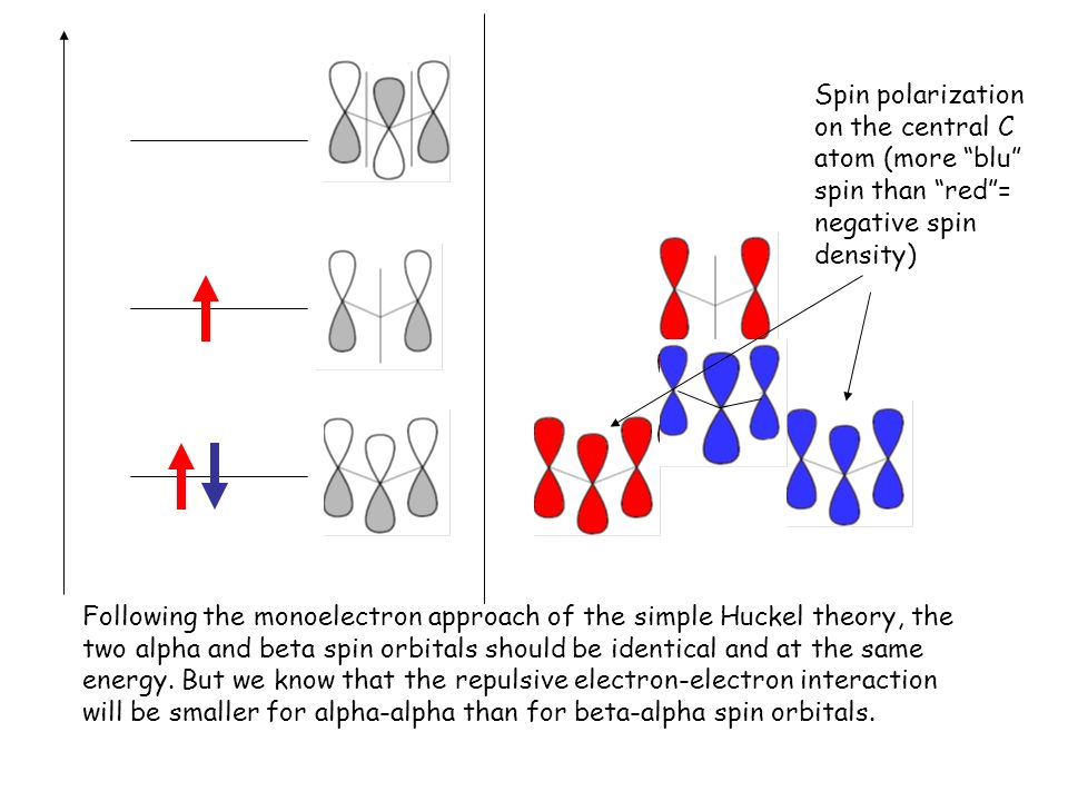 Spin polarization on the central C atom (more blu spin than red = negative spin density)