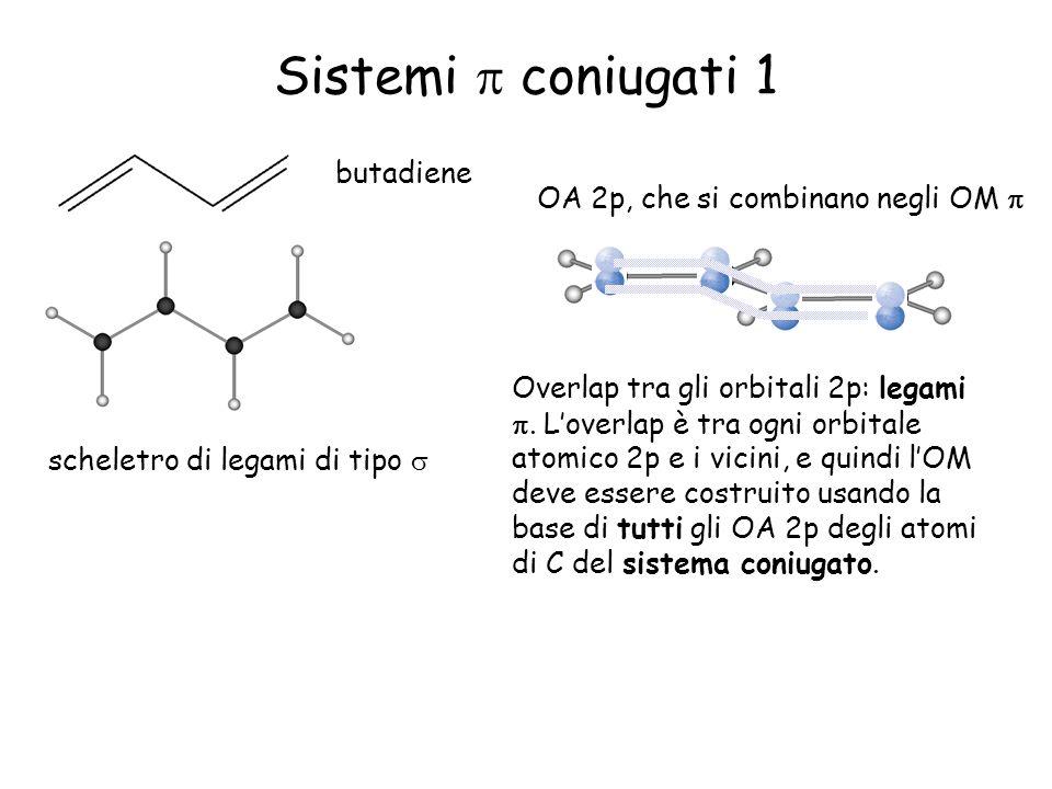 Sistemi  coniugati 1 butadiene OA 2p, che si combinano negli OM 