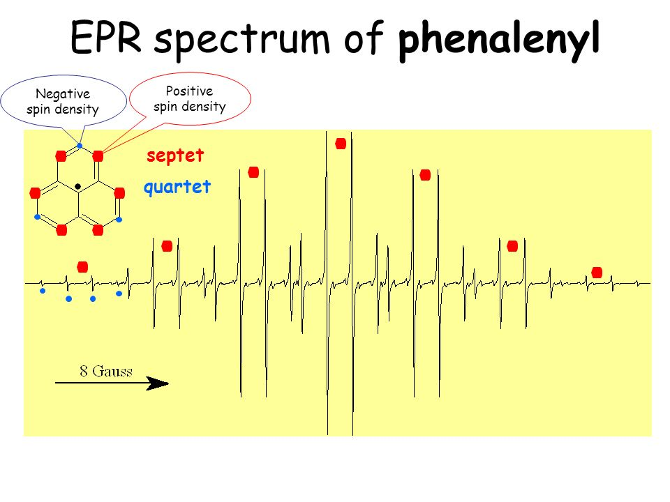 EPR spectrum of phenalenyl