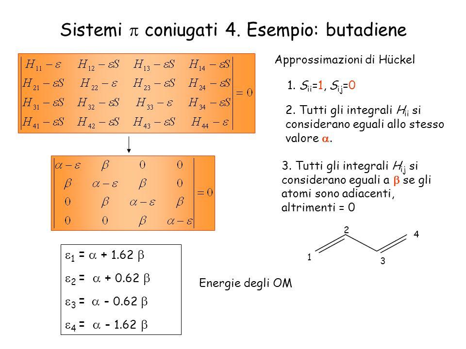 Sistemi  coniugati 4. Esempio: butadiene