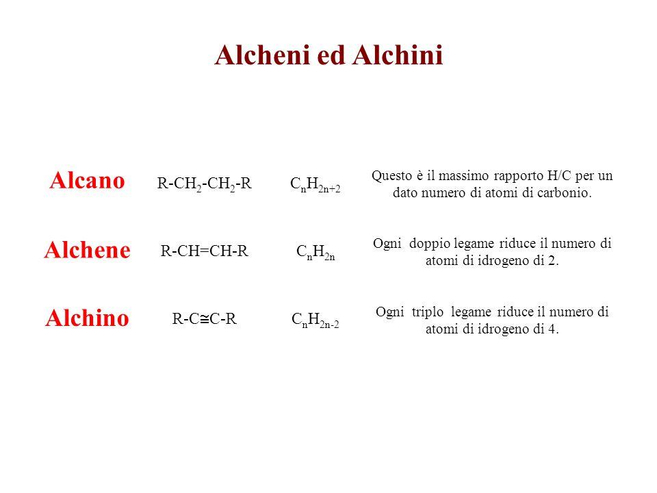 Alcheni ed Alchini Alcano Alchene Alchino R-CH2-CH2-R CnH2n+2