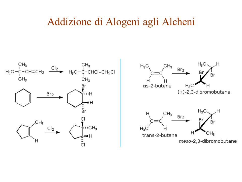 Addizione di Alogeni agli Alcheni