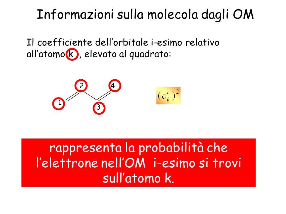 Informazioni sulla molecola dagli OM
