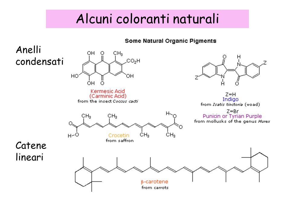Alcuni coloranti naturali