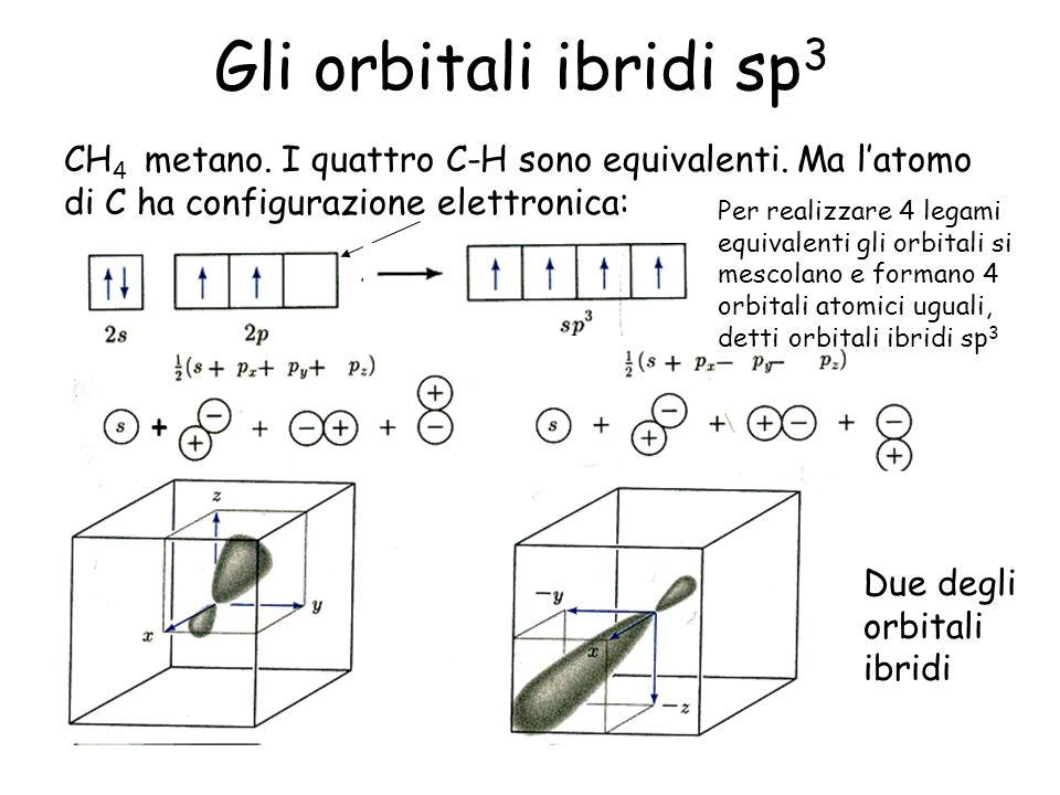 Gli orbitali ibridi sp3 CH4 metano. I quattro C-H sono equivalenti. Ma l'atomo di C ha configurazione elettronica: