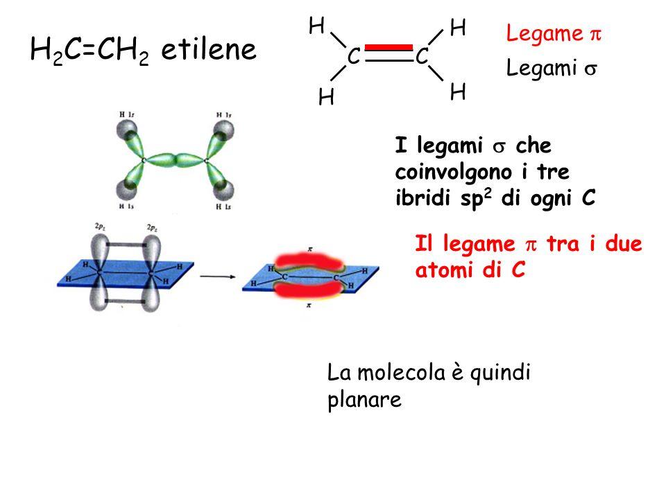 H2C=CH2 etilene Legame  C Legami  H