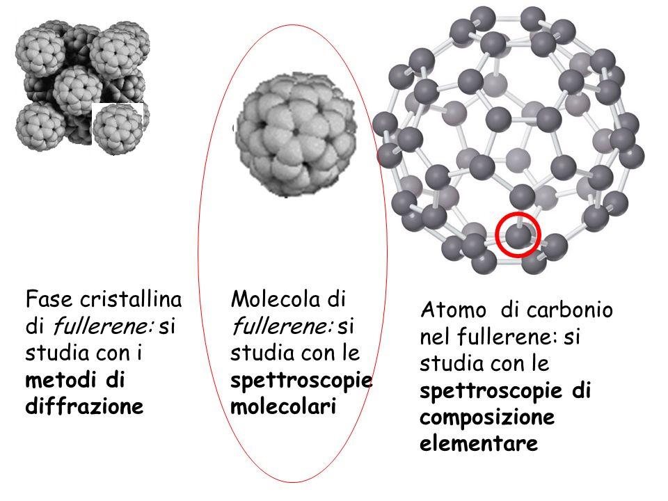 Fase cristallina di fullerene: si studia con i metodi di diffrazione