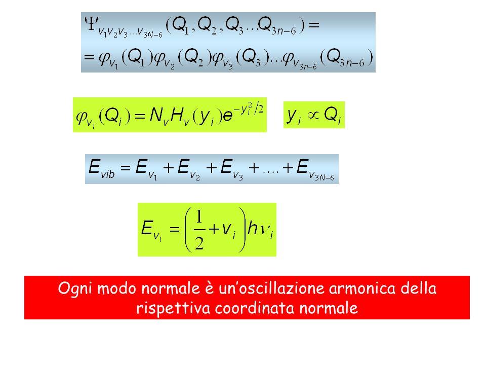 Ogni modo normale è un'oscillazione armonica della rispettiva coordinata normale