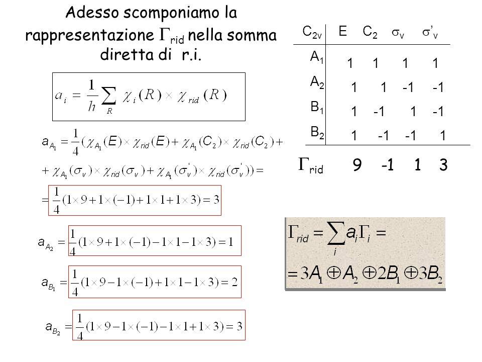 Adesso scomponiamo la rappresentazione rid nella somma diretta di r.i.
