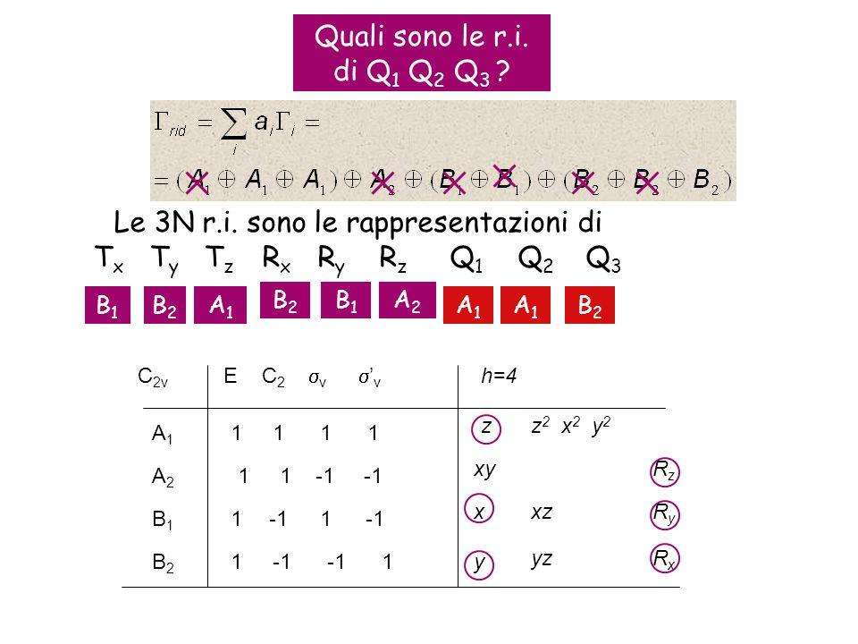 Le 3N r.i. sono le rappresentazioni di Tx Ty Tz Rx Ry Rz Q1 Q2 Q3
