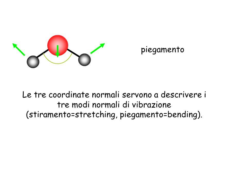 piegamento Le tre coordinate normali servono a descrivere i tre modi normali di vibrazione (stiramento=stretching, piegamento=bending).