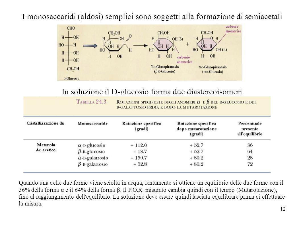 In soluzione il D-glucosio forma due diastereoisomeri