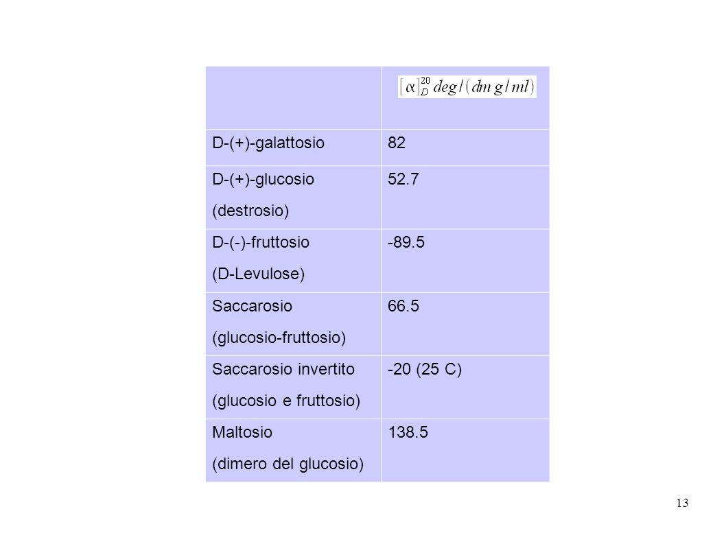 D-(+)-galattosio 82. D-(+)-glucosio. (destrosio) 52.7. D-(-)-fruttosio. (D-Levulose) -89.5. Saccarosio.