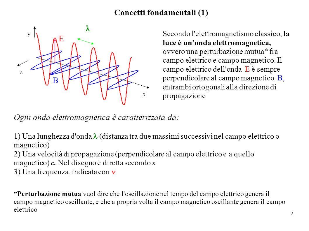 Concetti fondamentali (1)