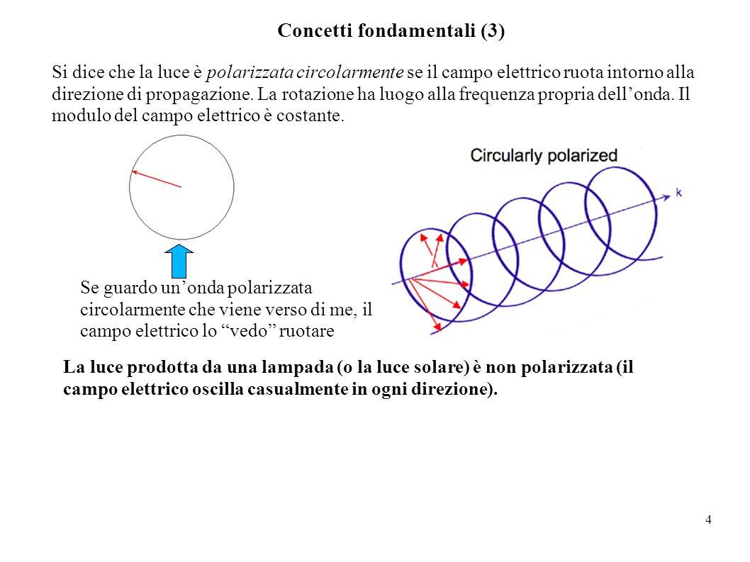 Concetti fondamentali (3)
