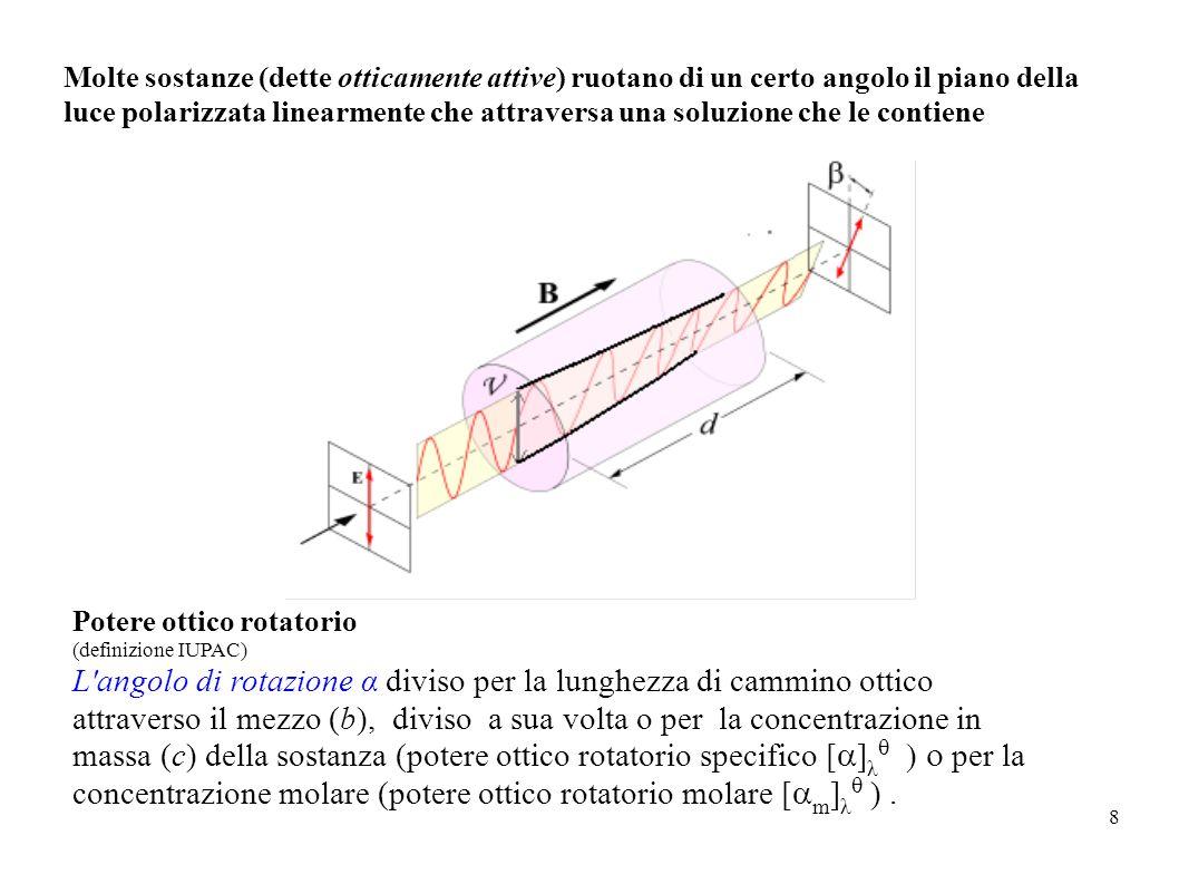 Molte sostanze (dette otticamente attive) ruotano di un certo angolo il piano della luce polarizzata linearmente che attraversa una soluzione che le contiene