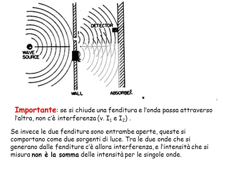 Importante: se si chiude una fenditura e l'onda passa attraverso l'altra, non c'è interferenza (v. I1 e I2) .