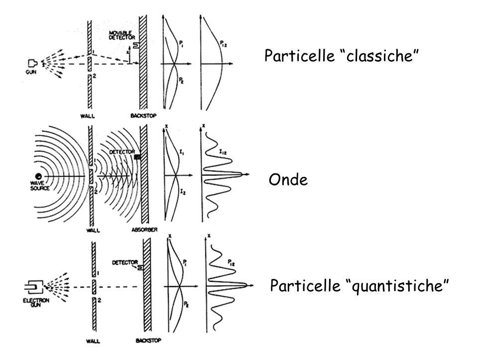 Particelle classiche
