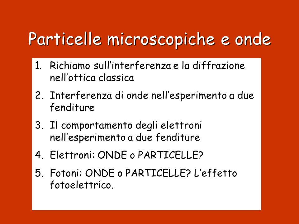 Particelle microscopiche e onde