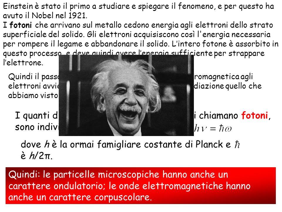 dove h è la ormai famigliare costante di Planck e è h/2π.