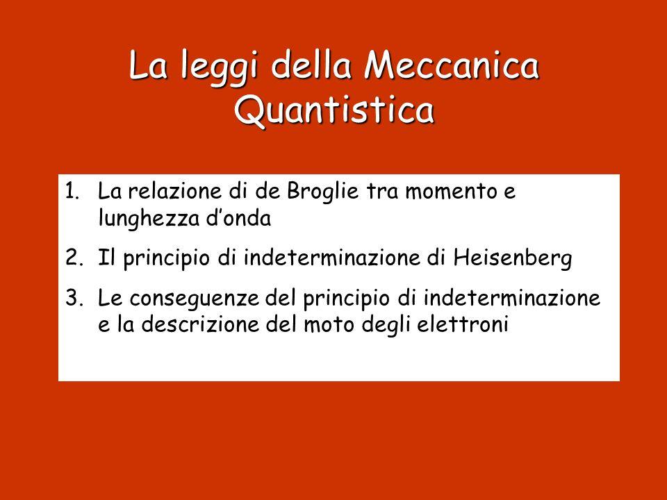 La leggi della Meccanica Quantistica