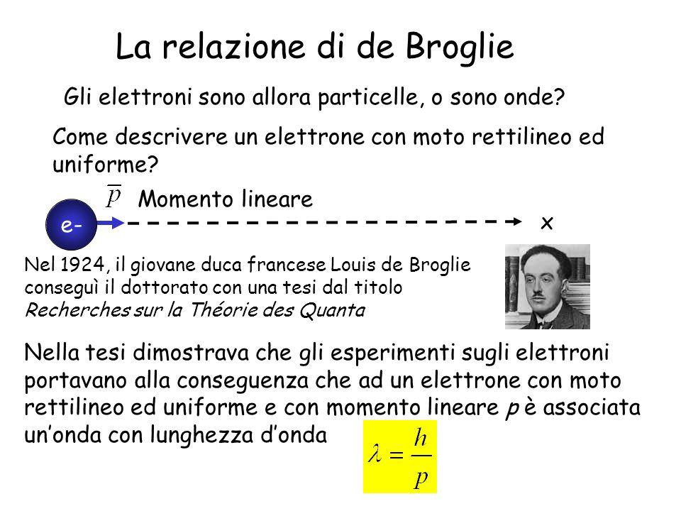 La relazione di de Broglie