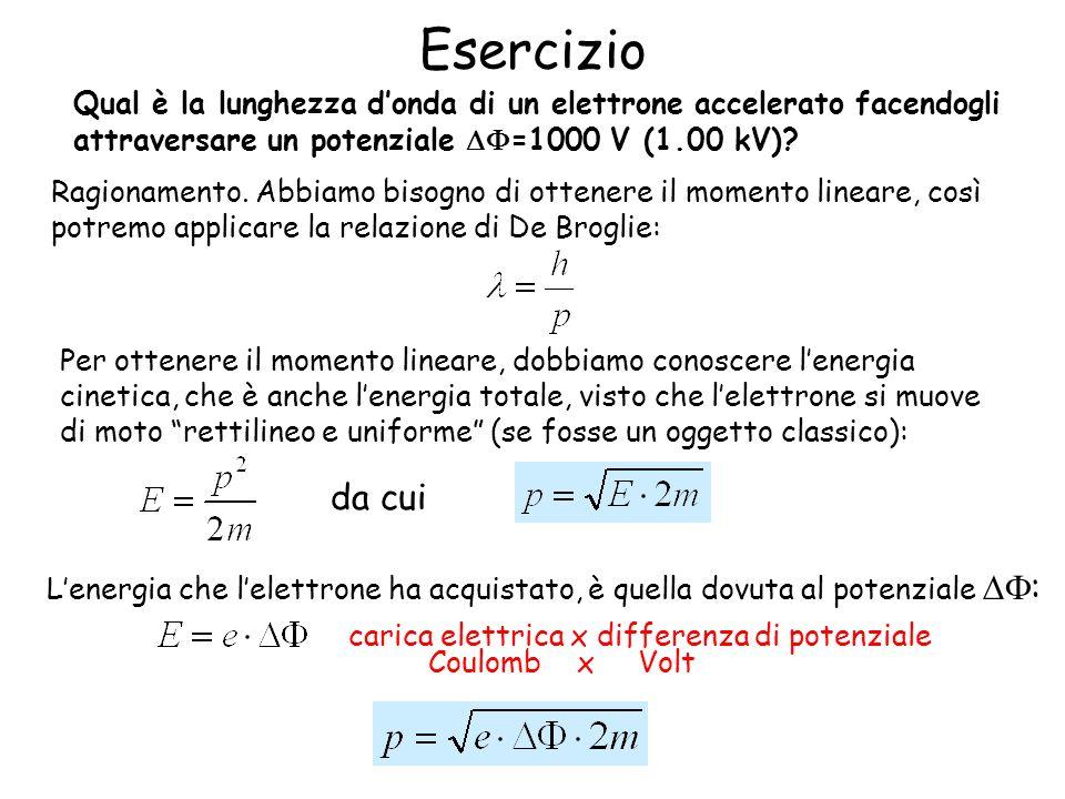Esercizio Qual è la lunghezza d'onda di un elettrone accelerato facendogli attraversare un potenziale =1000 V (1.00 kV)
