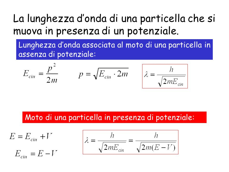 La lunghezza d'onda di una particella che si muova in presenza di un potenziale.