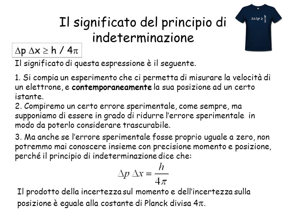 Il significato del principio di indeterminazione