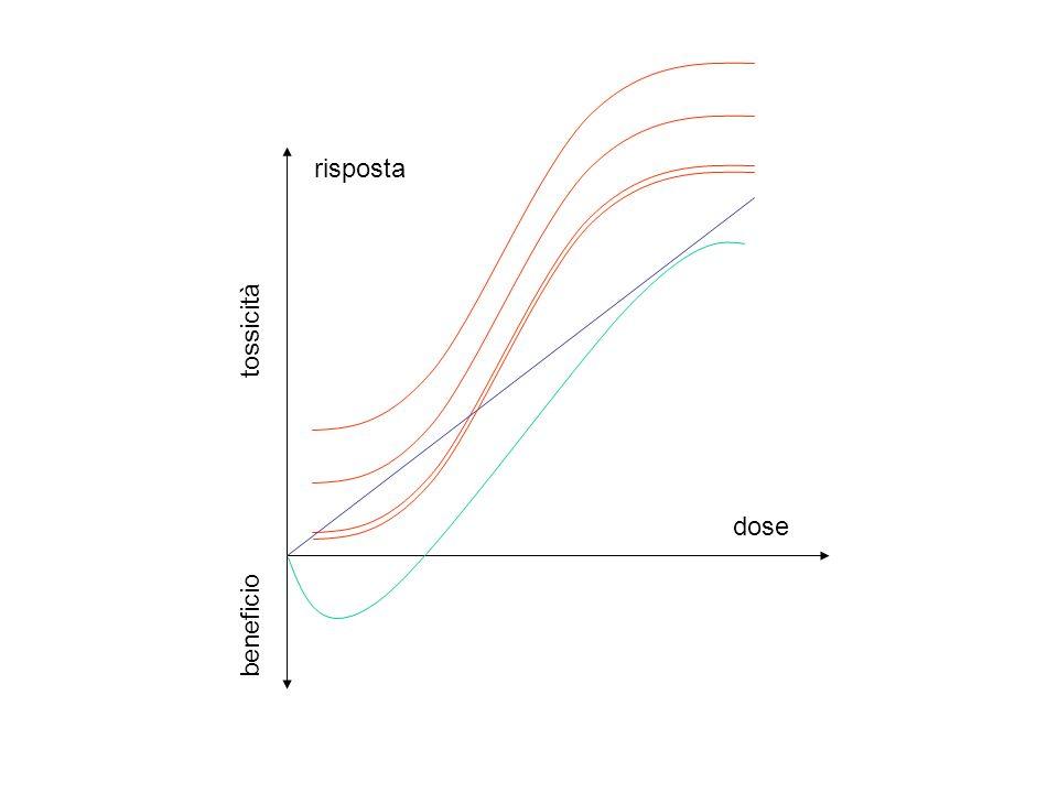 risposta tossicità dose beneficio