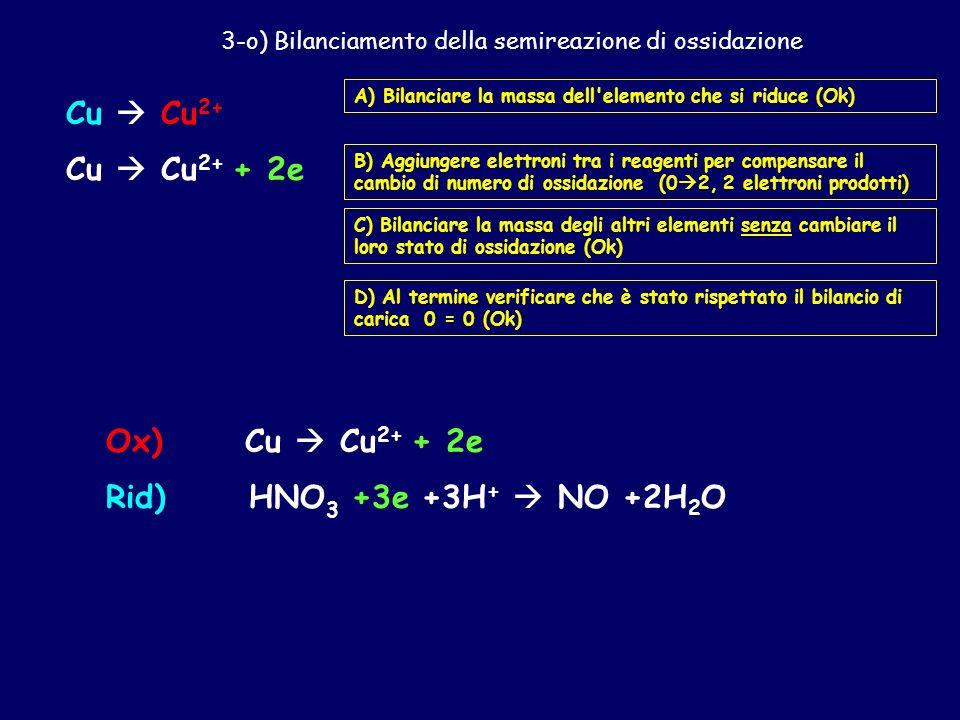 3-o) Bilanciamento della semireazione di ossidazione