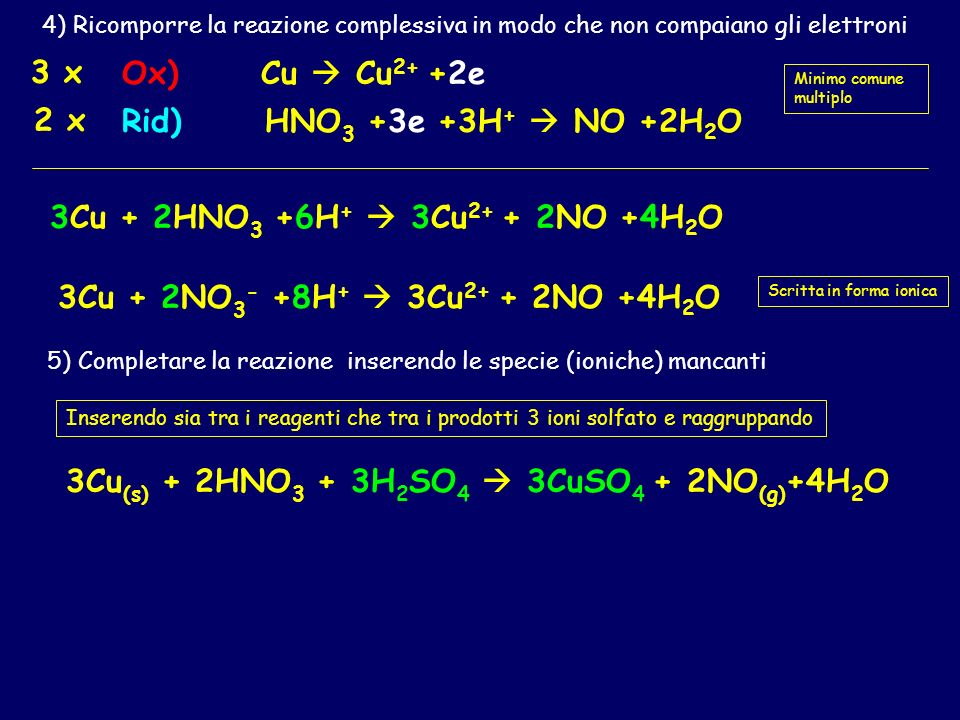 3Cu(s) + 2HNO3 + 3H2SO4  3CuSO4 + 2NO(g)+4H2O