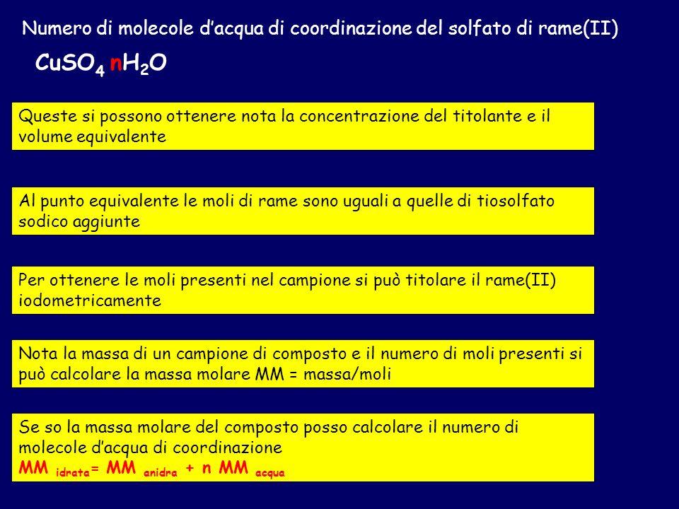 Numero di molecole d'acqua di coordinazione del solfato di rame(II)