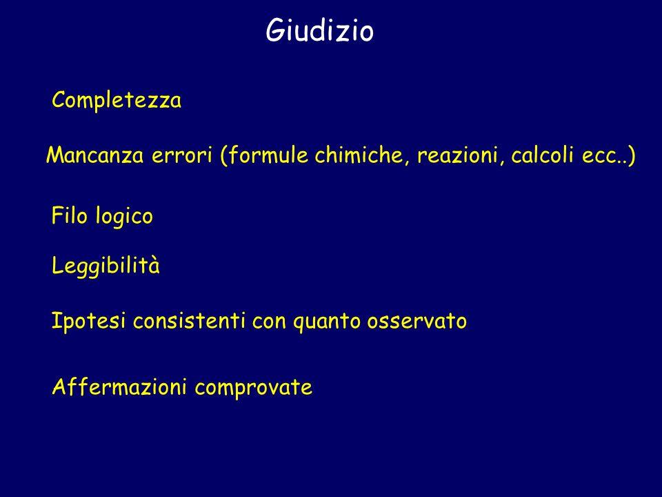 Giudizio Completezza. Mancanza errori (formule chimiche, reazioni, calcoli ecc..) Filo logico. Leggibilità.