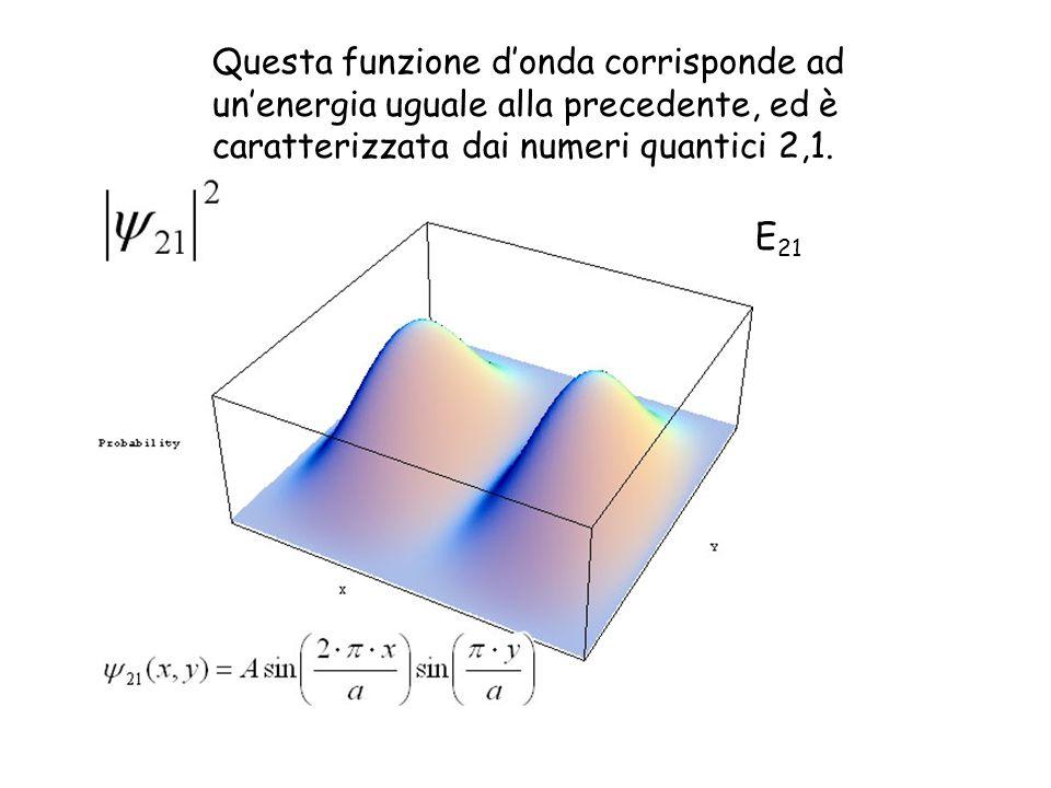 Questa funzione d'onda corrisponde ad un'energia uguale alla precedente, ed è caratterizzata dai numeri quantici 2,1.