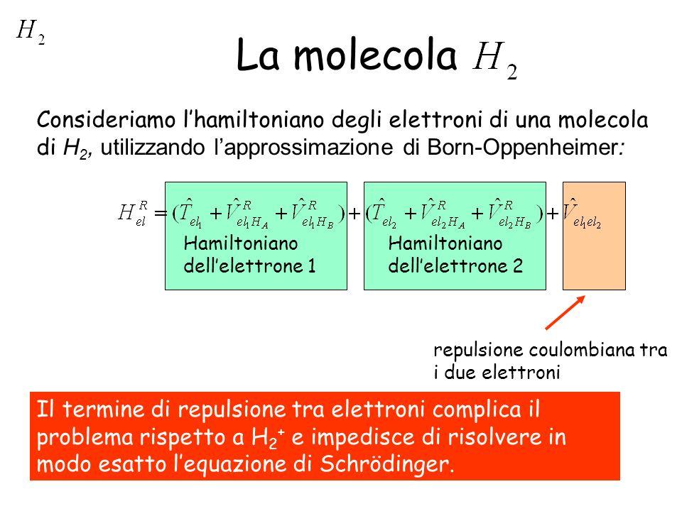 La molecola Consideriamo l'hamiltoniano degli elettroni di una molecola di H2, utilizzando l'approssimazione di Born-Oppenheimer: