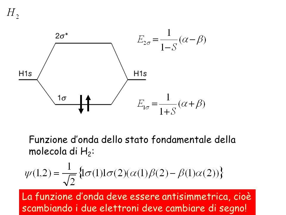 Funzione d'onda dello stato fondamentale della molecola di H2: