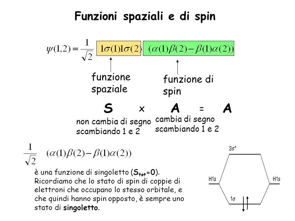 Funzioni spaziali e di spin