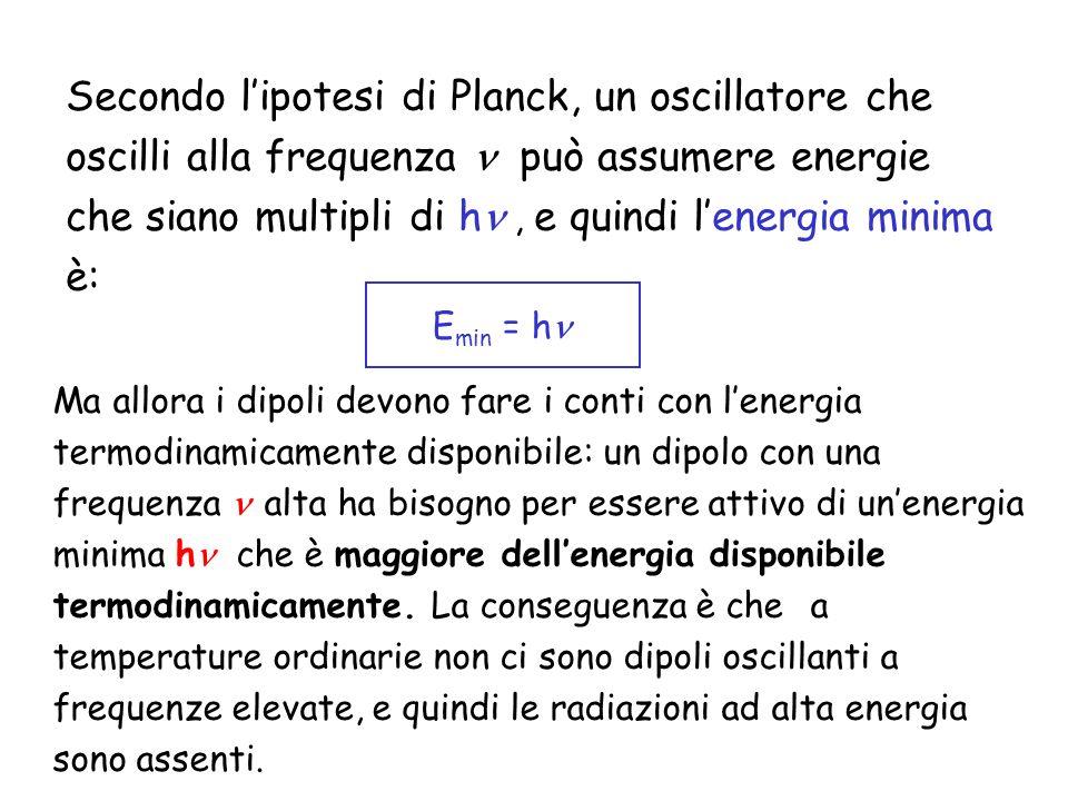 Secondo l'ipotesi di Planck, un oscillatore che oscilli alla frequenza  può assumere energie che siano multipli di h , e quindi l'energia minima è: